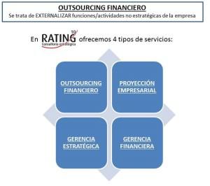 Servicios Rating10